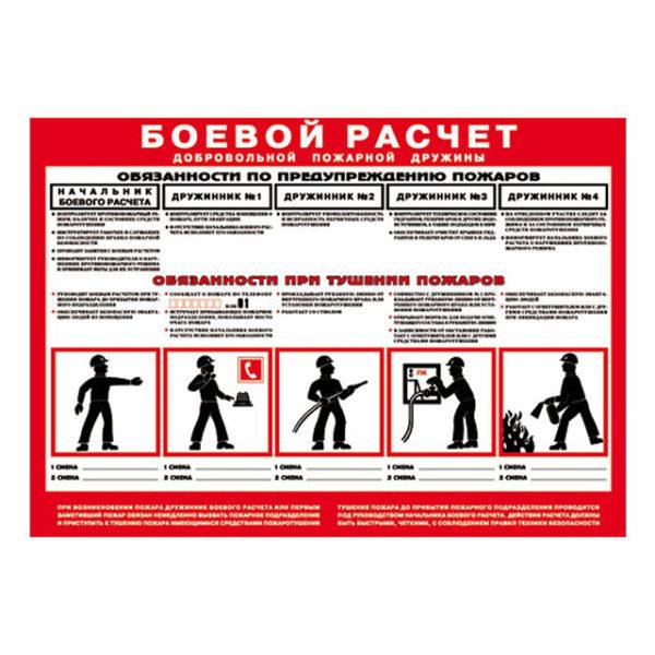 Плакат «Боевой расчёт »