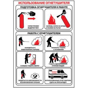 Плакат «Использование огнетушителей», А4